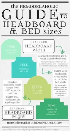 SAVE THIS for when you make your own headboard! Your Guide to Headboard Sizes | infographic via Remodelaholic.com