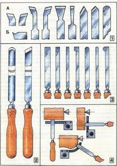 Ten Advanced Ways To Learn Woodworking Woodturning Tools, Lathe Tools, Wood Tools, Wood Lathe, Woodworking Basics, Woodworking Store, Learn Woodworking, Steam Bending Wood, Wood Turning Projects