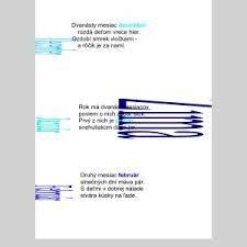 Výsledok vyhľadávania obrázkov pre dopyt rok a dvanásť mesiacov - básničky Bar Chart, Bar Graphs
