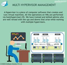 Multi #Hypervisor Management  Let our trained and skilled admins help you work flawlessly on multiple #hypervisors.  #winitwednesday #iot