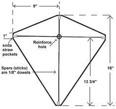DIY Kite Designs: Make A Kite | Fun kids | Pinterest | Kites ...