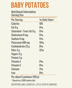 Baby Potatoes Nutrition - Learn how baby potatoes are great for Prediabetes and Insulin Resistance!