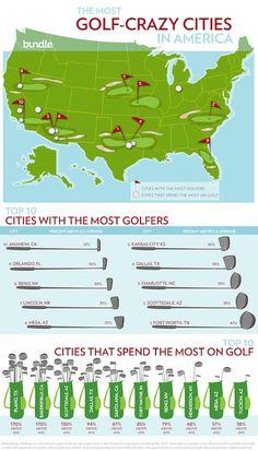 Infograph of all top golfing cities! #golf #lorisgolfshoppe