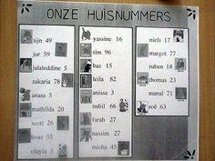 Kennisnet | Primair onderwijs | Leerkracht | Community 1/2 huisnummers van de kinderen