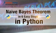 Learn Naïve Bayes in 6 easy stepsin Python