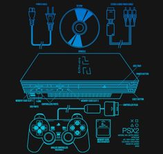 """besttshirtsever: """" PS2 T-Shirt is $12 today at Once Upon a Tee! See PSX2 T-Shirt on the Shirt List. """""""