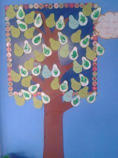 Pear craft Pear, Classroom, Crafts, Class Room, Manualidades, Handmade Crafts, Craft, Arts And Crafts, Artesanato