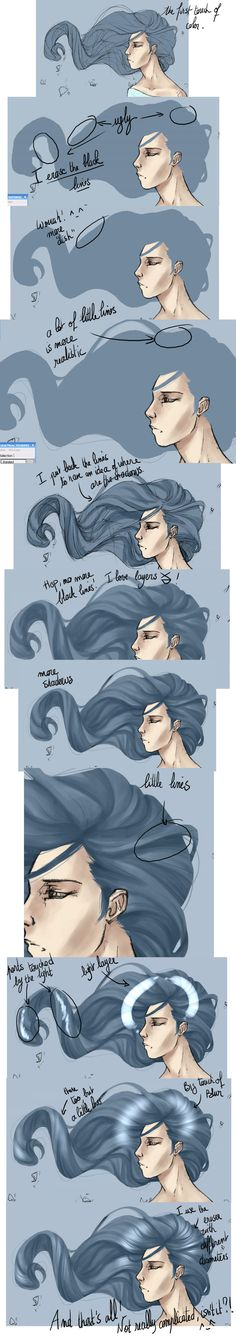 How to draw hair digitally; digital art and illustration; Photoshop art picturial process // Hair step by step by ~Shiva-Anarion on deviantART
