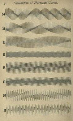 Composition des courbes harmoniques - 52