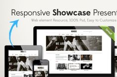 Our responsive showcase psd presentation slide is a collection of different hardware screen resolution to present your responsive project....
