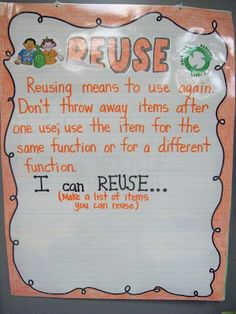 Earth day posters! Also, great idea for storing anchor charts!