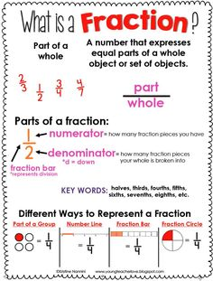 Anchor Chart Freebie and Hands-on Fractions FREE! Fraction Anchor Chart Freebie and Hands-on Fractions - Young Teacher Love by Kristine NanniniFREE! Fraction Anchor Chart Freebie and Hands-on Fractions - Young Teacher Love by Kristine Nannini Teaching Fractions, Math Fractions, Teaching Math, Equivalent Fractions, Dividing Fractions, Math Math, Math Games, 3rd Grade Fractions, Math Vocabulary