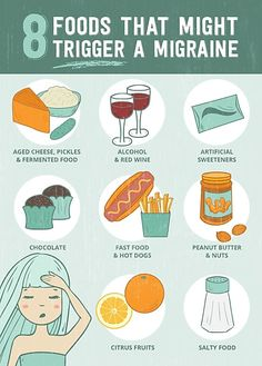 Natural Headache Remedies If you're a migraine sufferer, consider taking these foods off your menu — or at least pay attention the next time they're a part of your meal so you'll know if they're a trigger for you. (Sponsored by Excedrin) Causes Of Migraine Headaches, Foods For Migraines, Migraine Diet, Migraine Relief, Chronic Migraines, Food For Headaches, Migraine Remedy, Headache Diet, Prevent Migraines