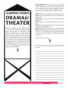 Worksheets: What is Drama?