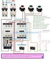 Esquemas eléctricos: Esquema eléctrico marcha parada con finales de car...