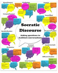 The Socratic style of discourse lends itself quite well to establishing critical thinkers b/c Socrates believed that enabling students to think for themselves was more important than filling their heads w/knowledge.
