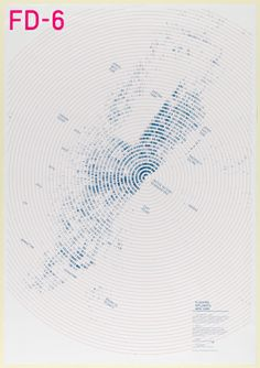 "Poster, ""FD-6: Flocking Diplomats New York: Locations, 1998-2005"", Designed October 2008"