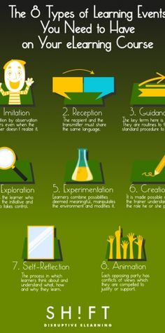 8 Types of Learning Events Every eLearning Course Must Have Infographic