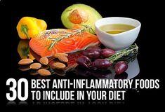 Anti-inflammatory-Diet