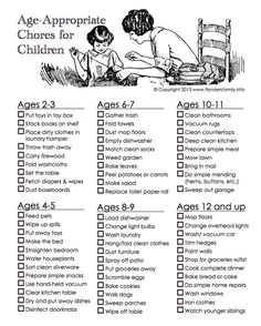 Montessori Chart of Age-Appropriate Chores For Kids