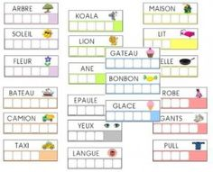 Encoding files to print to read and write words in kindergarten ms - ichrak smida - - Fiches d'encodage à imprimer pour lire et écrire des mots en maternelle ms Coding cards: students practice reading and spelling words. Can laminate and use at centers. Reading Games For Kindergarten, Maternelle Grande Section, French Kids, Teaching French, Busy Book, Learn French, Kids Learning, Literacy, Activities For Kids