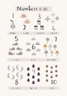 Numbers Poster Gives 3 meals – Education Posters Childrens Wall Art, Art Wall Kids, Art For Kids, Art Children, Kids Wall Decor, Room Decor, Fashion Children, Nursery Prints, Nursery Wall Art