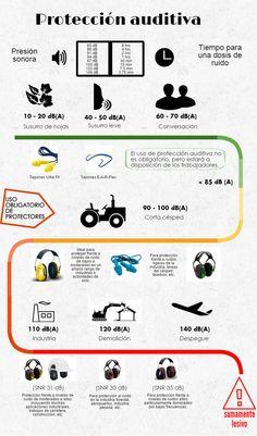 Las principales claves de los equipos de protección auditiva.