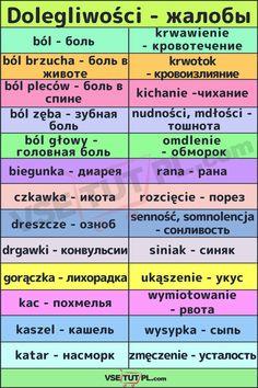 Polish Language, Learn Russian, Medical Terminology, My Passion, Poland, Study, Education, Angel, Polish