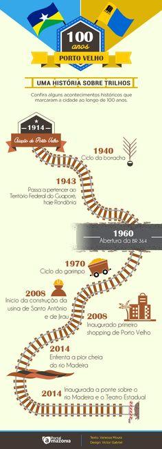 Matéria infográfica sobre os 100a nos de Porto Velho.  http://portalamazonia.com/detalhe/noticia/moradores-narram-a-historia-da-centenaria-porto-velho-capital-de-rondonia/?cHash=d8640e649fb86cf44d6429c418e4469a