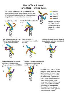 zip pull secret braid - Google Search
