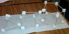 3-D Solid Figures Marshmallow Activity