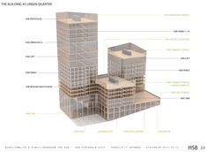 Awesome CF Møller Designs Worldu0027s Tallest Wooden Skyscraper | Skyscrapers And  Architecture Design