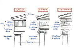 architecture_grecque