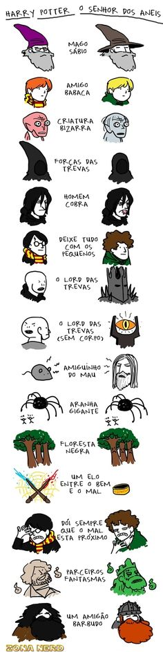 """harry potter v. Lord of the rings. Because Rowling might be """"the queen"""" as the fandom calls her, but Tolkien is the legend. He started it all Memes Do Harry Potter, Arte Do Harry Potter, Harry Potter Ring, Film X, Mundo Musical, J. R. R. Tolkien, O Hobbit, Geek Out, Nerd Geek"""