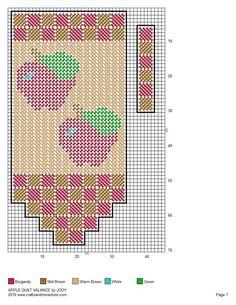 APPLE QUILT VALANCE 2 Plastic Canvas Ornaments, Plastic Canvas Crafts, Plastic Canvas Patterns, Tissue Box Covers, Tissue Boxes, Valance Patterns, Canvas 5, Canvas Ideas, Crochet Curtains