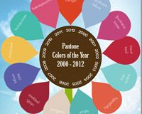 Pantone Color of the Year 2000 – 2012 [Infographic]