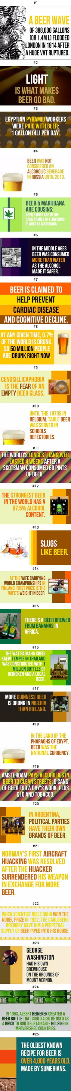 25 Fun Facts About Our Favorite Beer