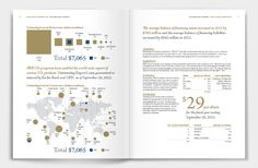 PEFCO Annual Report infographic page spread.  #infographic #design #layout #spread