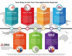 Helpful tips for your Visa Application. Don't get rejected.:)