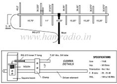 ham radio antenna how build one - Google Search