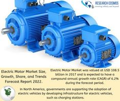 was valued at USD billion in 2017 & It is expected to have a compound annual growth rate CAGR of during the forecast period Read our latest market research report on Electric Motor Market, General Electric, Research Report, Market Research, Values List, Rockwell Automation, Industrial Machinery, Electric Company, Electric Motor