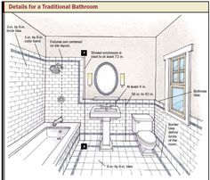 Latest Posts Under: Bathroom layout