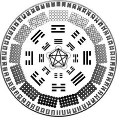 Creation of binary code inspired by text, the Chinese I-Ching. On Ancient Origins Pentacle, Feng Shui, Viet Vo Dao, China, Human Design System, Tarot, Yi King, Book Of Changes, Chinese Book