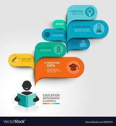 Education Infographics step option vector image on VectorStock Workflow Design, Third Way, Single Image, Lorem Ipsum, Infographics, Adobe Illustrator, Vector Free, Web Design, Banner