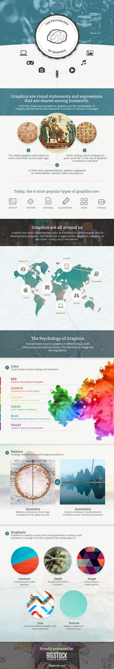 The Psychology of Graphics
