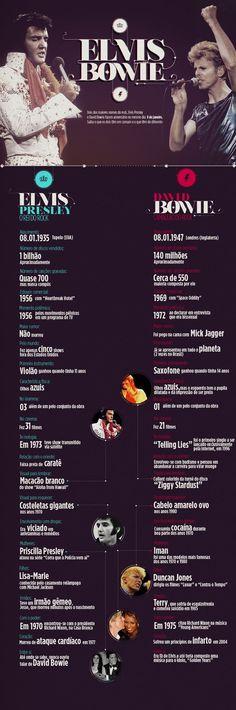 Elvis x Bowie