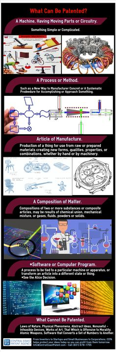 How to Protect Your Invention Ideas and Intellectual Property From Infringement. Use Expert Knowledge Gained from 45 Years of Filing Over Patents for Clients Around the World. Provisional Patent Application, Patent Filing, Patent Infringement, Intellectual Property, How To Protect Yourself, Inventions, How To Apply, Places, Lugares