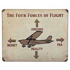 The 4 forces of flight