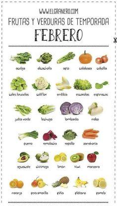 Frutas y verduras de temporada. Febrero.  Autor : desconocido.  AOVE lasolana2.