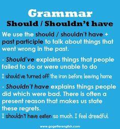 English Grammar Test, English Verbs, English Class, English Lessons, English Language, Learn English, English Prepositions, English Phrases, Grammar And Vocabulary